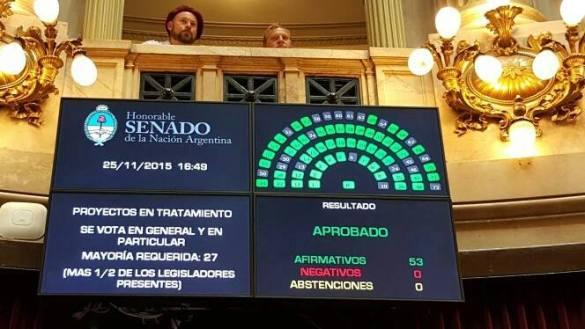 Senado Nacional